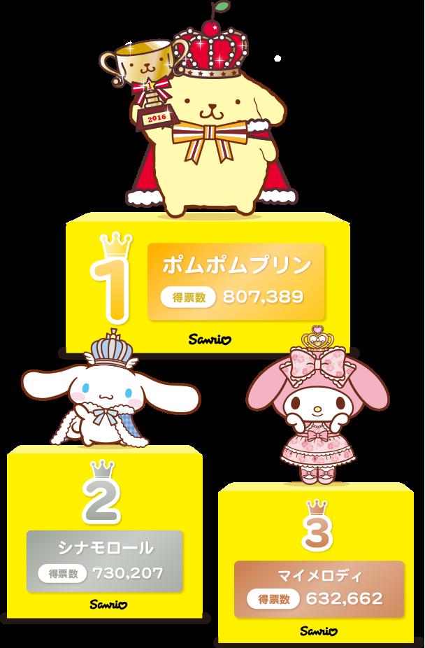 サンリオ キャラクター 投票